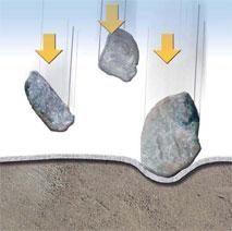 повреждение падающими камнями