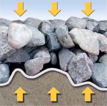 перемещенеи мелких частиц грунта